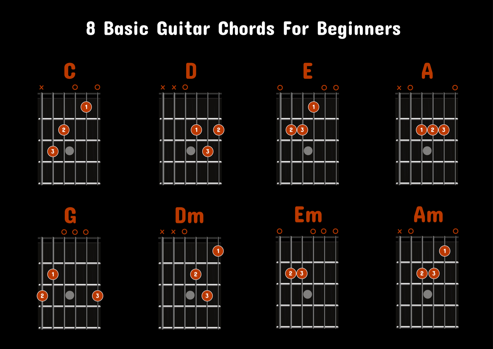 Pictures Of Different Guitar Chords