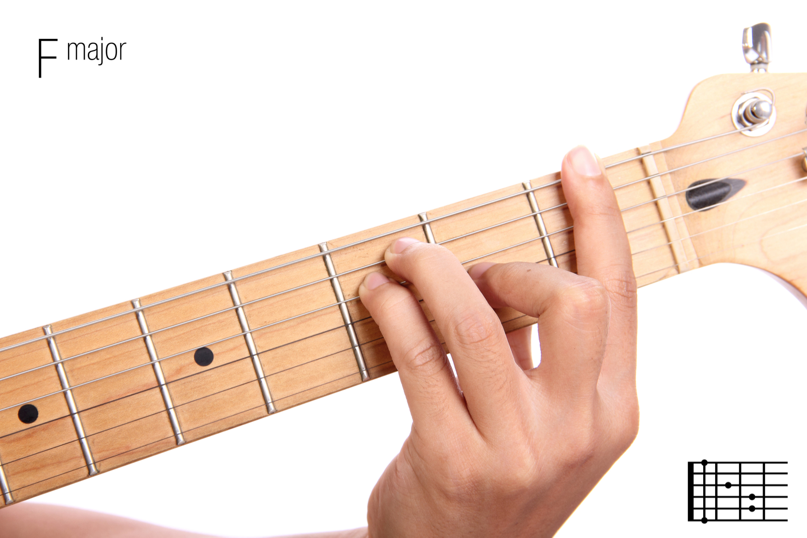 F Major | Mastering The X Most Important Guitar Chords For Beginners