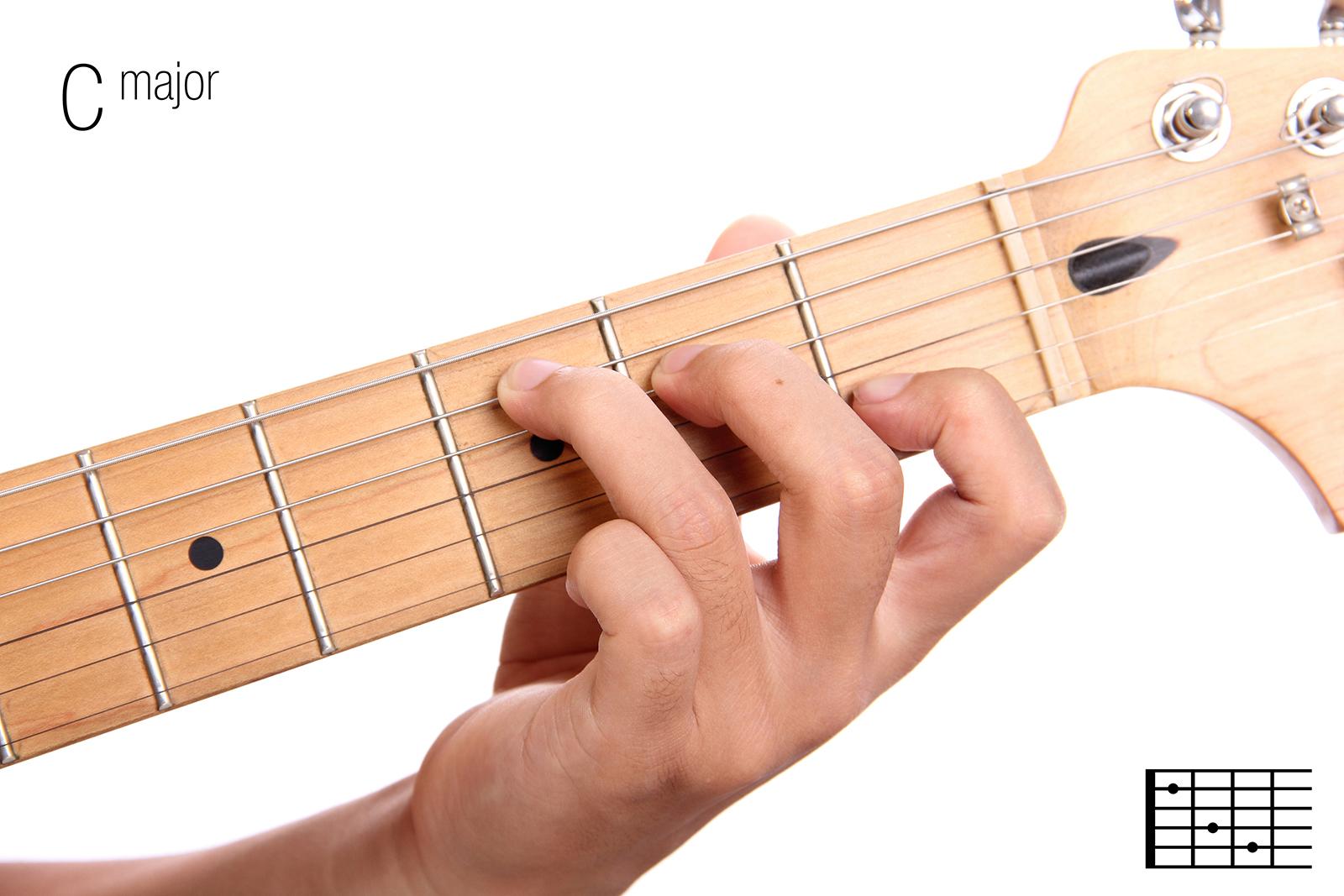 C Major - Guitar Chords For Beginners
