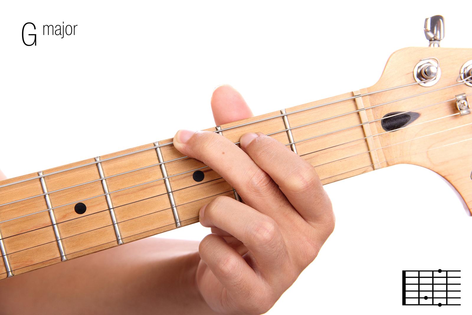 G Major - Guitar Chords For Beginners