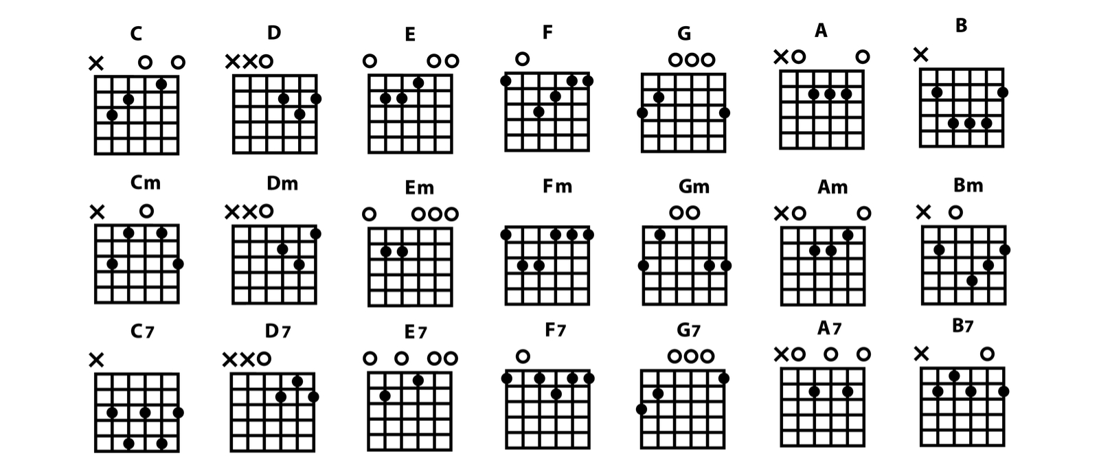 Guitar Chords | How To Play Guitar For Beginners: A Step-by-Step Guide