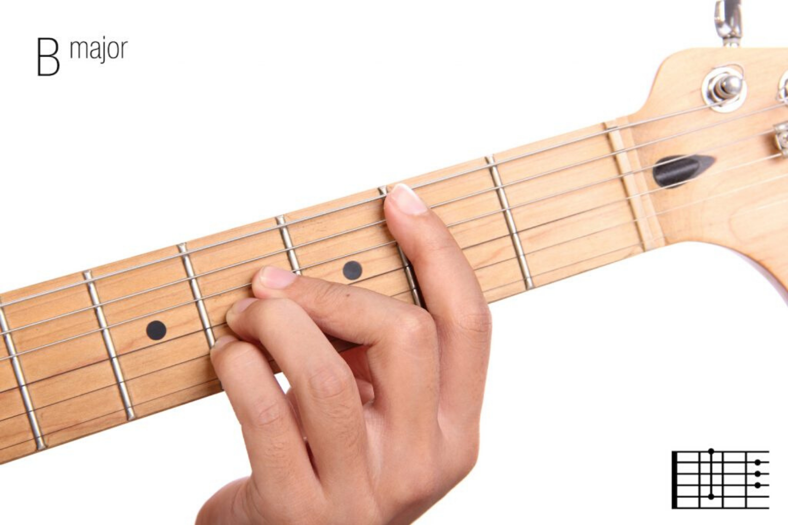 B Major | Mastering The 10 Most Important Guitar Chords For Beginners