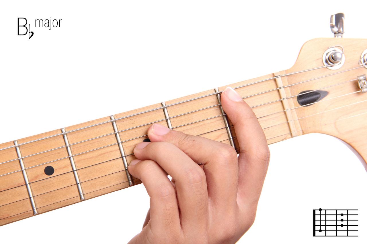 B Flat Major - Guitar Chords For Beginners