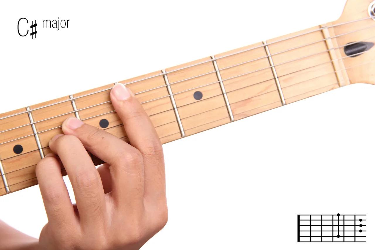 C Sharp Major - Guitar Chords For Beginners