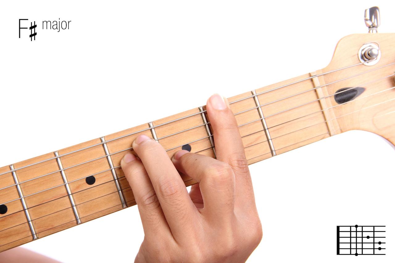 F Sharp Major - Guitar Chords For Beginners