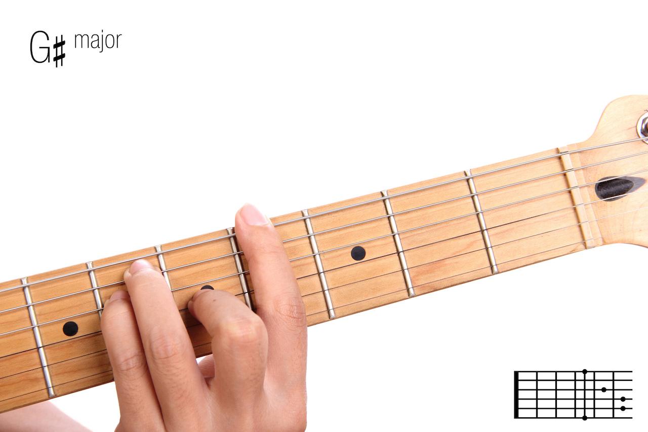 G Sharp Major - - Guitar Chords For Beginners