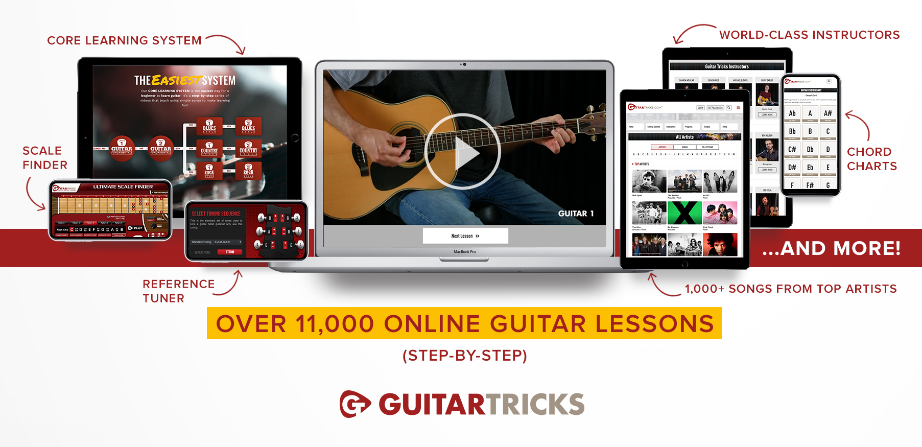 Guitar Lessons by Guitar Tricks | The best online guitar lessons app